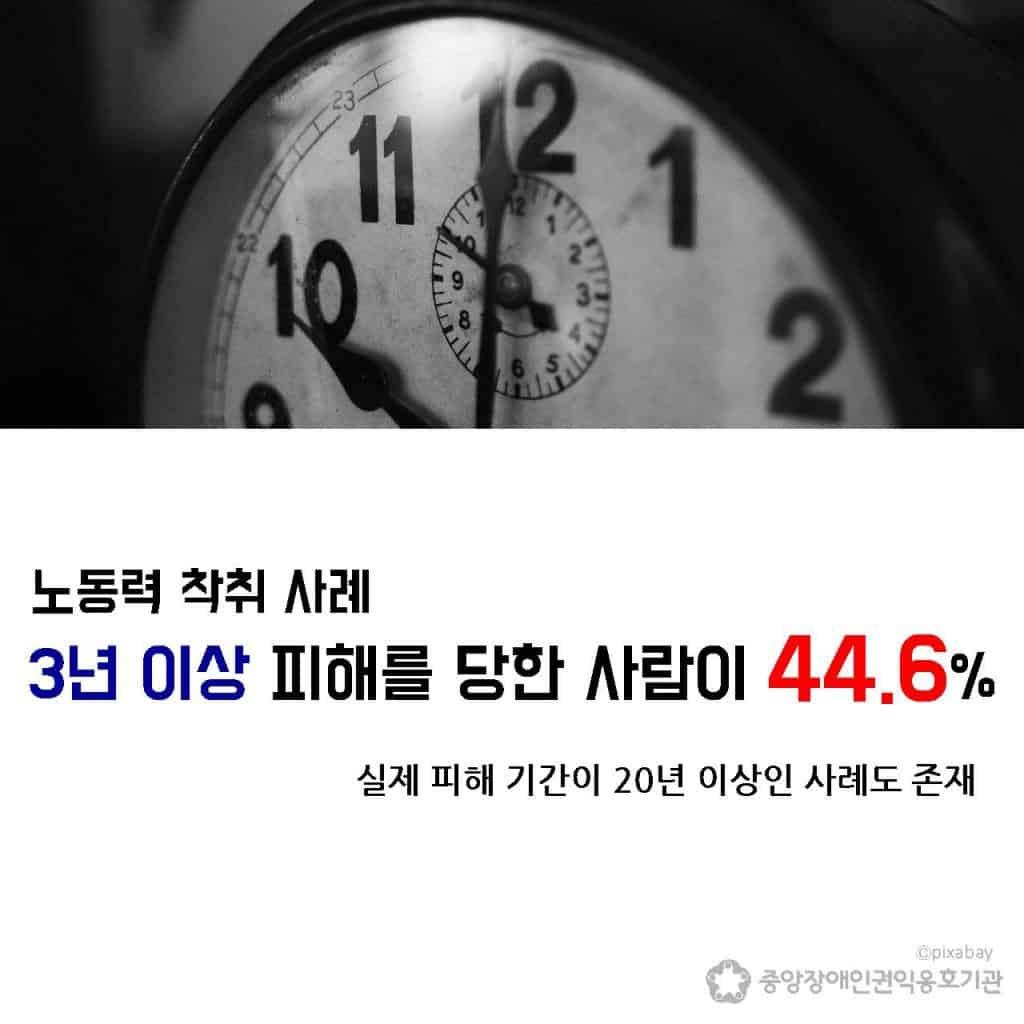 노동력 착취사례 3년 이상 피해를 당한 사람이 44.6%