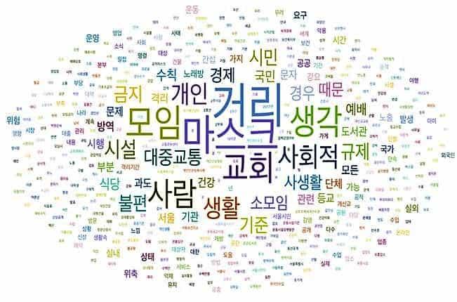 서울시 코로나19 관련 실태조사 이미지