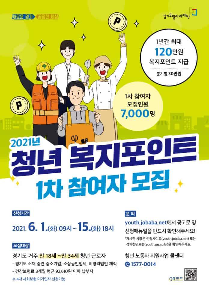▲경기도 청년복지포인트 1차 참여자 모집 포스터(경기도 제공)