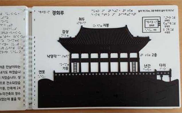▲경복궁 촉각그림카드_경회루/사진=경복궁관리소