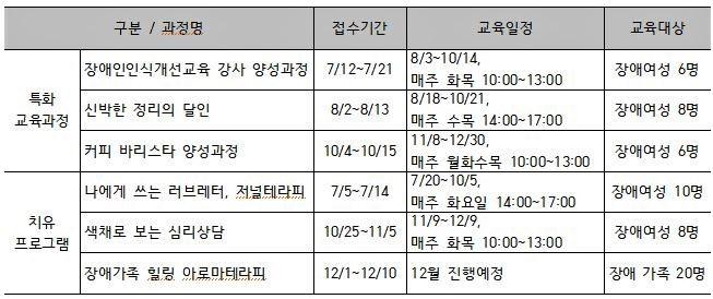 ▲2021 서울시 특화교육과정 일정(자료=서울시)