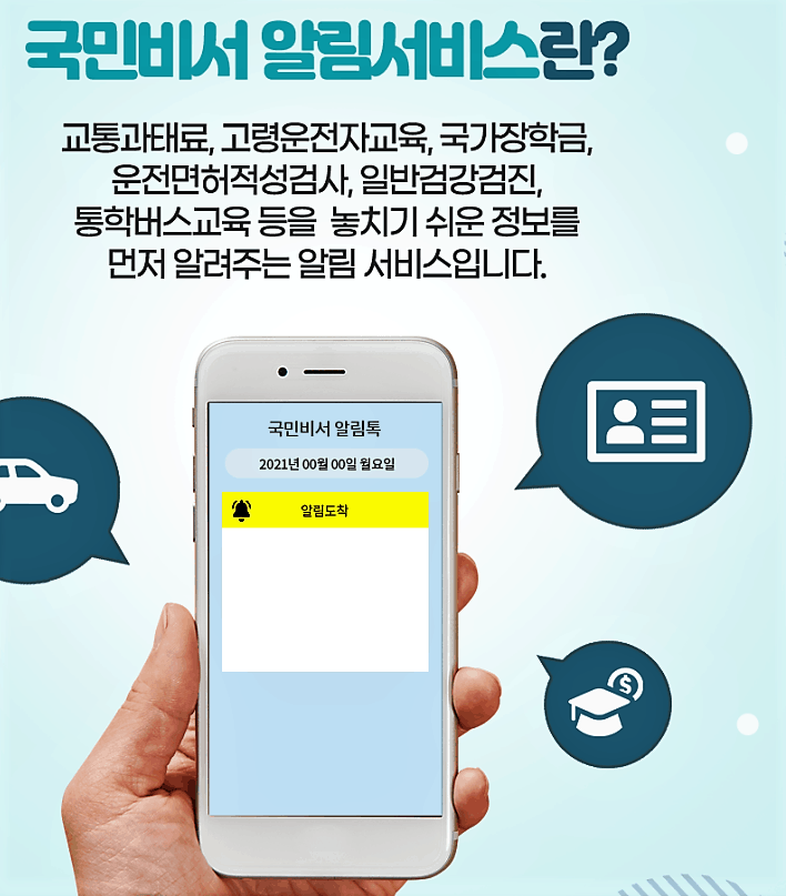 ▲국민비서 알림서비스 소개 /사진=정부24