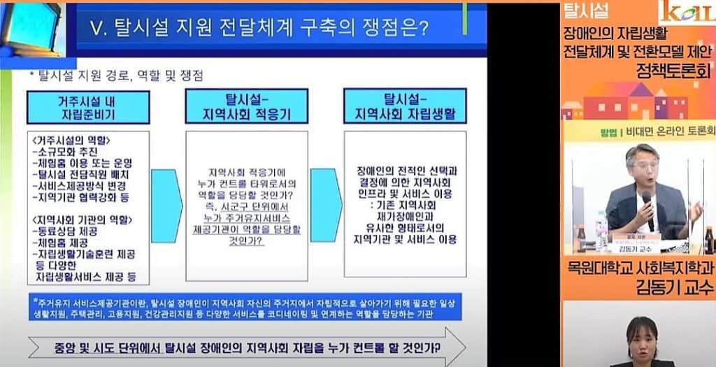 ▲김동기 목원대학교 사회복지학과 교수가 주제 발표를 하고 있다./사진=유튜브 화면 캡처